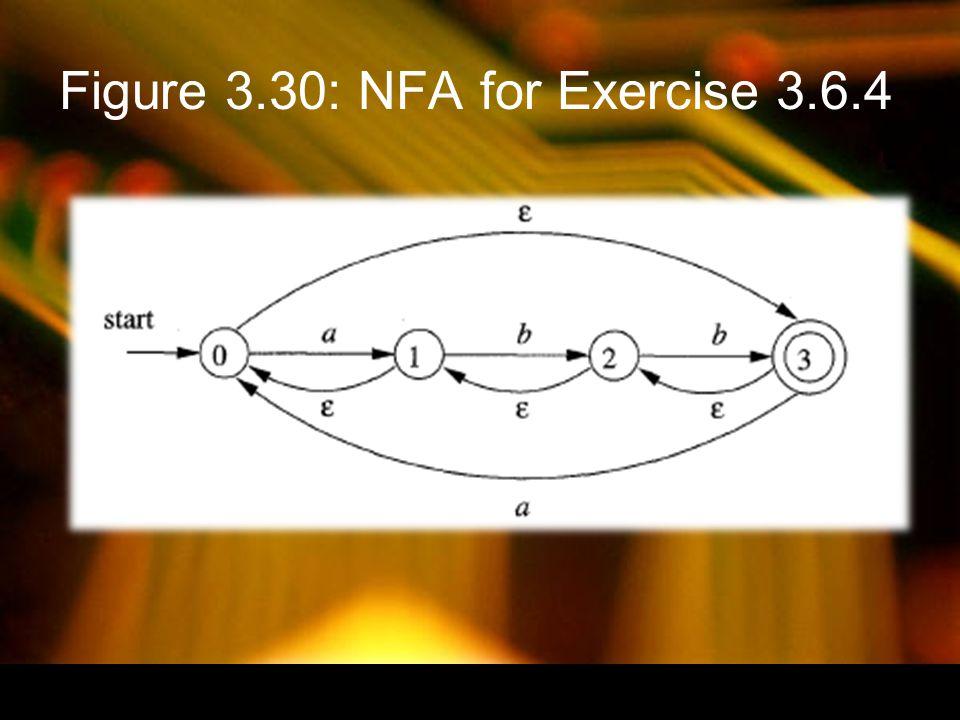 Figure 3.31: Operations on NFA states