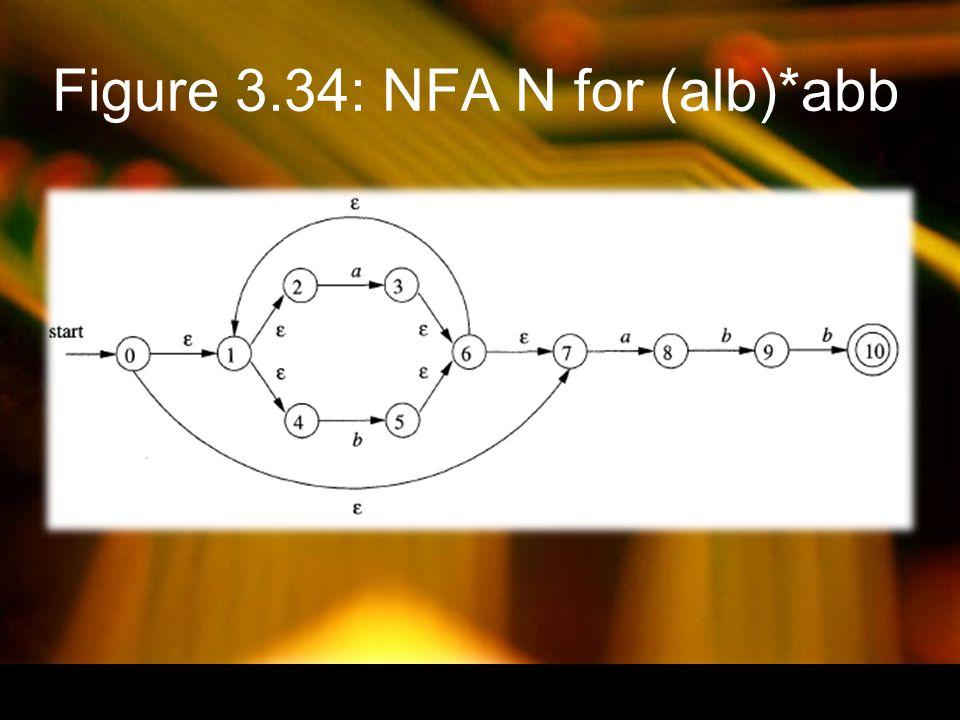 Figure 3.35: Transition table Dtran for DFA D