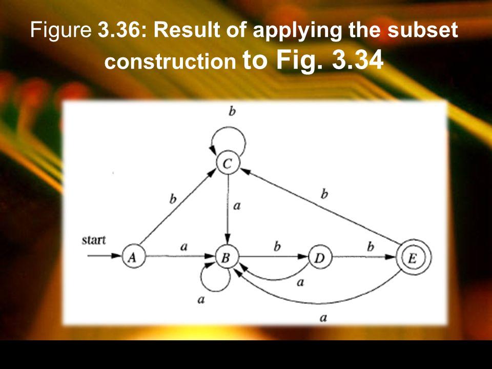 Figure 3.37: Simulating an NFA