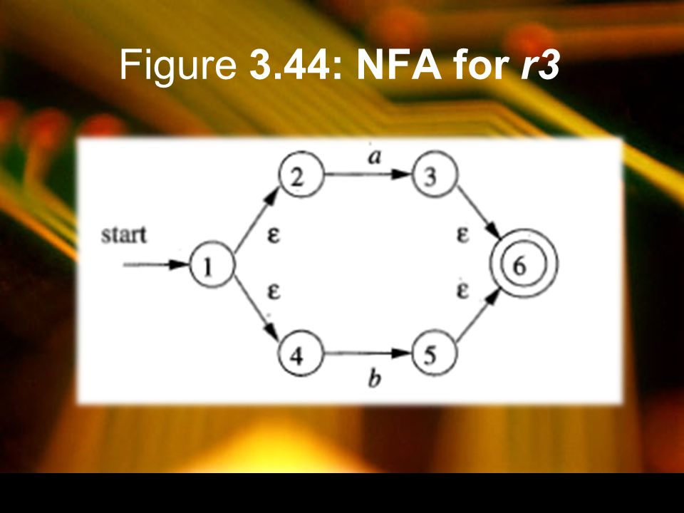 Figure 3.44: NFA for r3