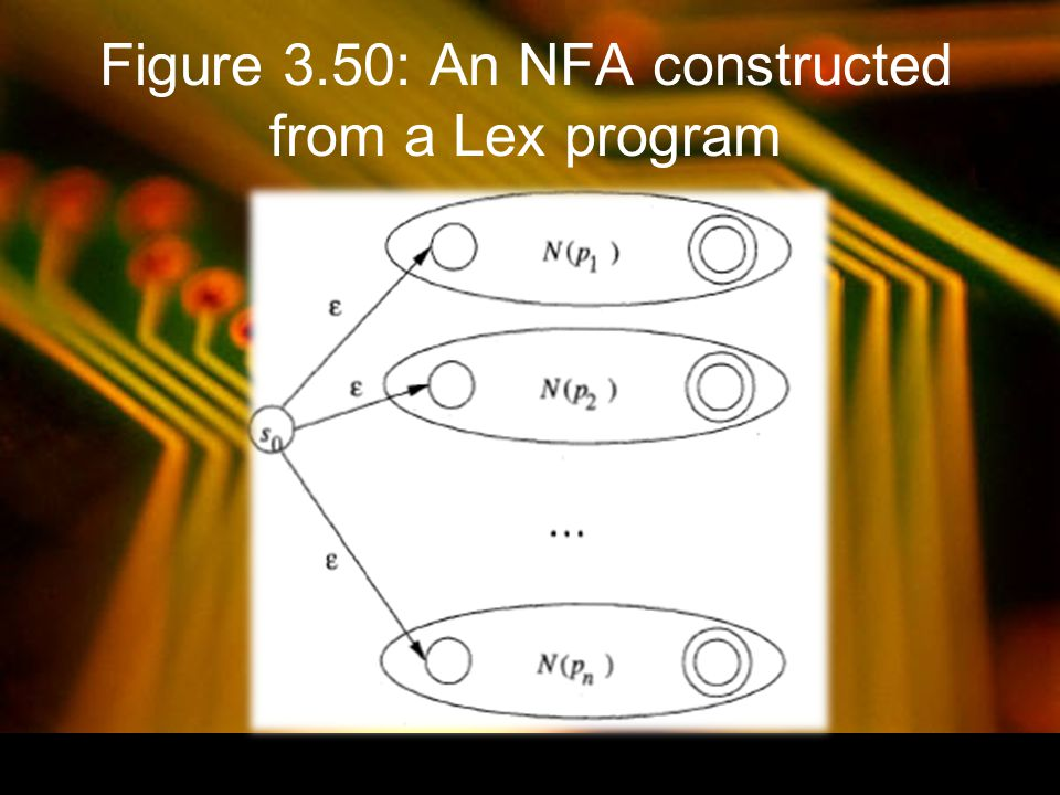 Figure 3.51: NFA s for a, abb, and a*b+