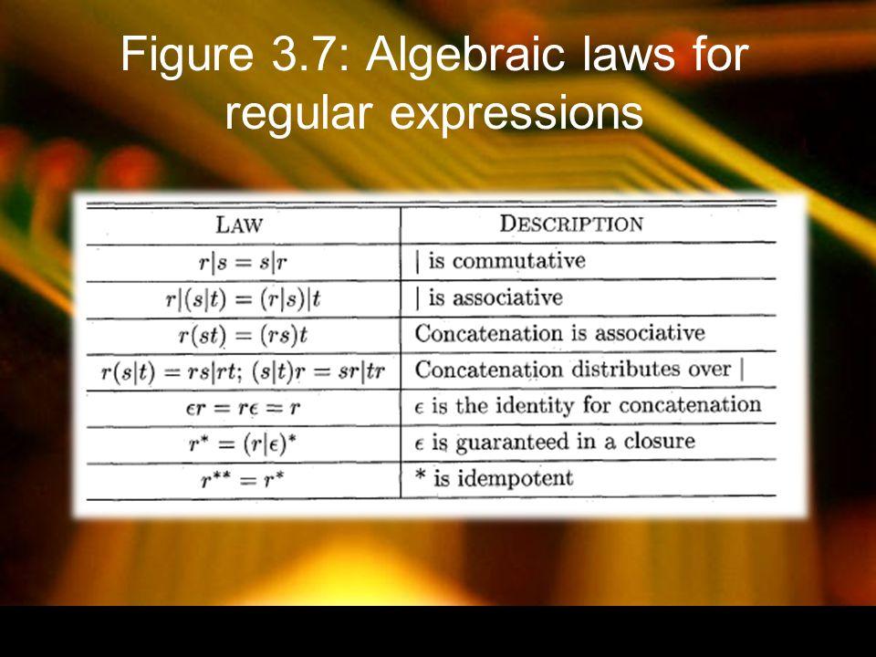 Figure 3.8: Lex regular expressions