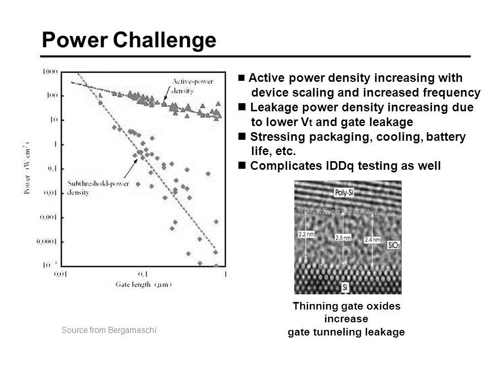 Problem Statement Power Analysis on CMOS Inverter