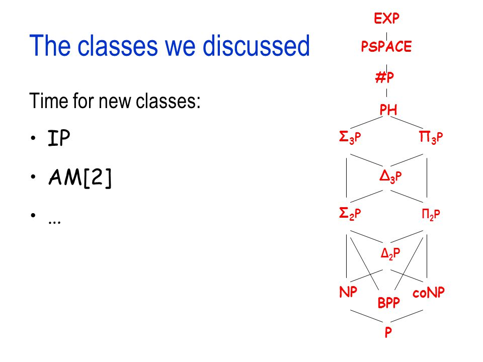 The classes we discussed Time for new classes: IP AM[2] … P NP coNP Σ3PΣ3P Π3PΠ3P Δ3PΔ3P PSPACE EXP PH Σ2PΣ2P Π2PΠ2P Δ2PΔ2P #P BPP