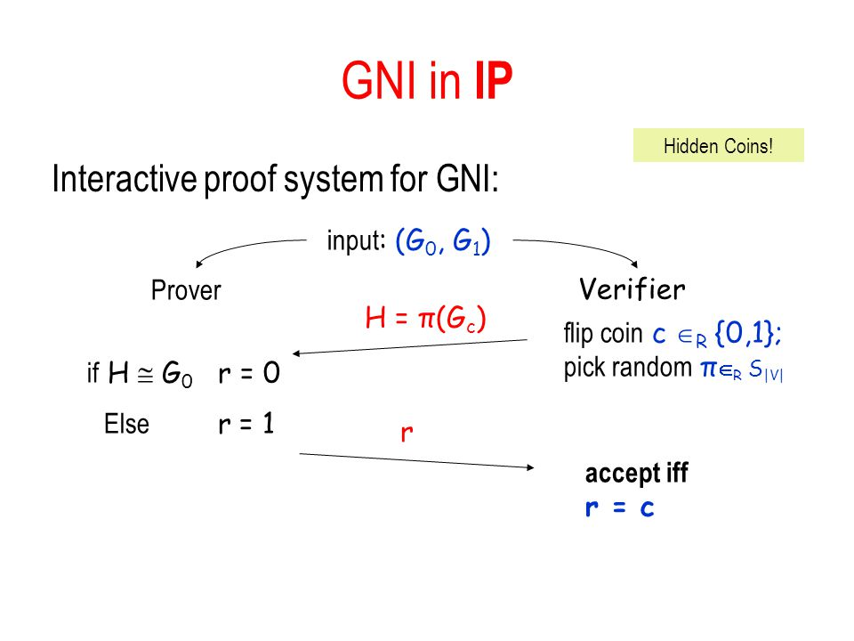 GNI in IP Interactive proof system for GNI: Prover Verifier input : (G 0, G 1 ) flip coin c  R {0,1}; pick random π  R S |V| H = π(G c ) if H  G 0