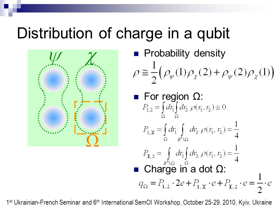 Distribution of charge in a qubit Probability density For region Ω: Charge in a dot Ω: 1 st Ukrainian-French Seminar and 6 th International SemOI Workshop, October 25-29, 2010, Kyiv, Ukraine