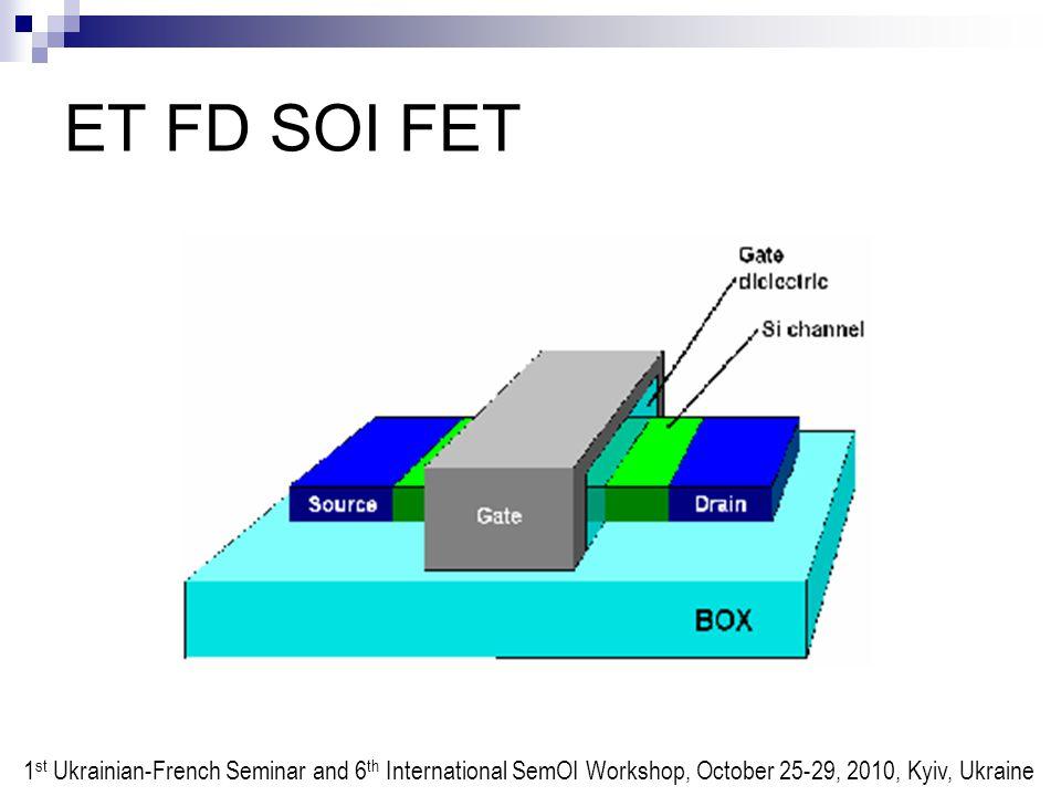 Gate voltage characteristics Sub-threshold swing is 71 mV per decade of current.