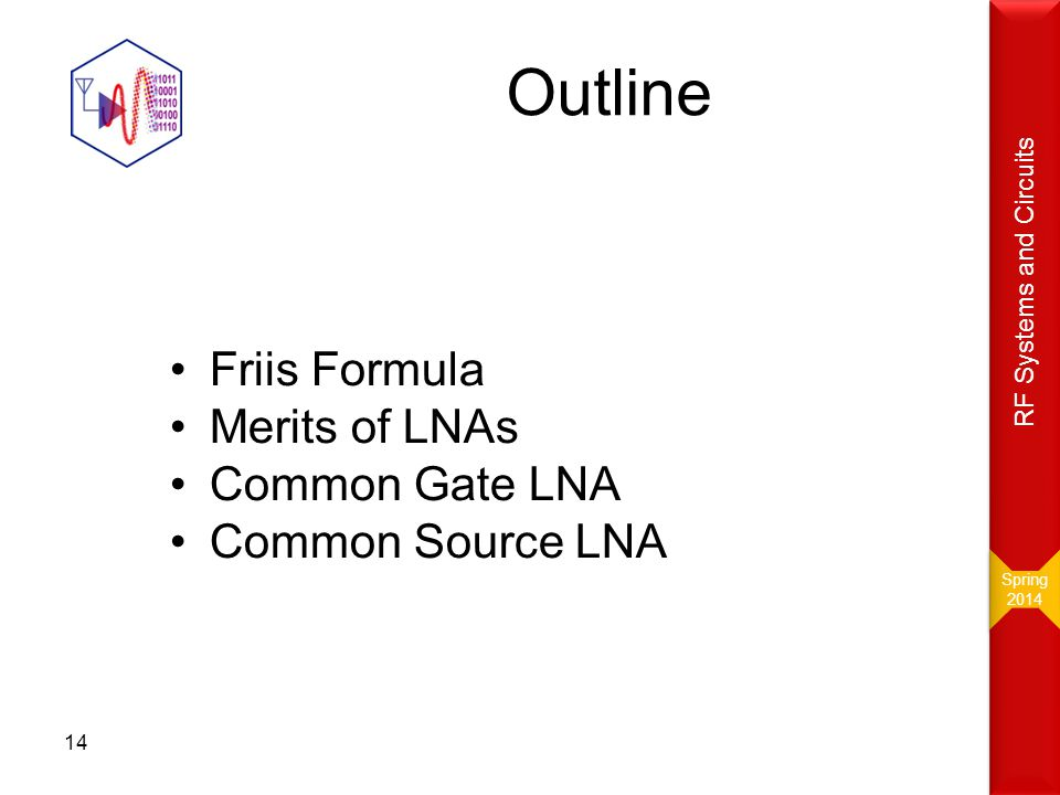 Outline Friis Formula Merits of LNAs Common Gate LNA Common Source LNA 14 Spring 2014 Spring 2014 RF Systems and Circuits