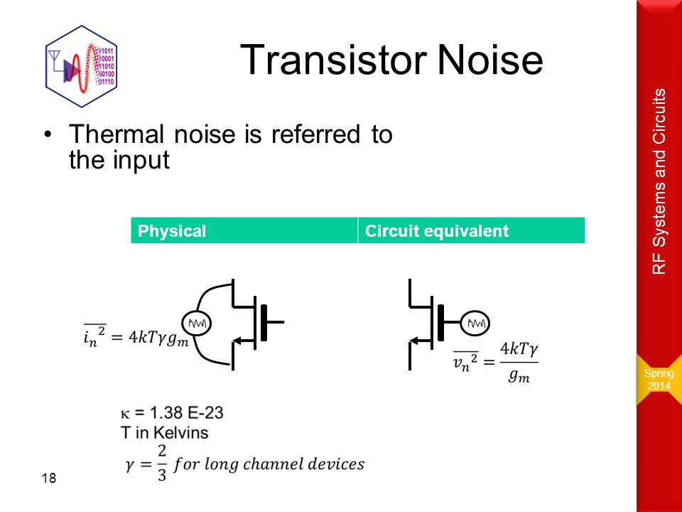 Transistor Noise Thermal noise is referred to the input 18 Spring 2014 Spring 2014 RF Systems and Circuits PhysicalCircuit equivalent
