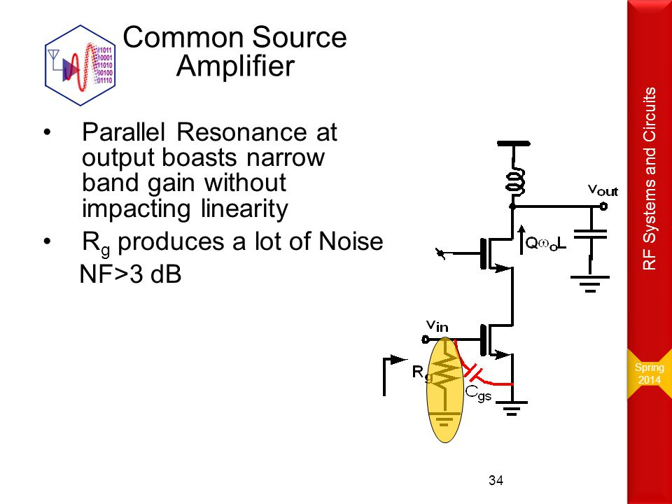 Common Source Amplifier Parallel Resonance at output boasts narrow band gain without impacting linearity R g produces a lot of Noise NF>3 dB 34 Spring