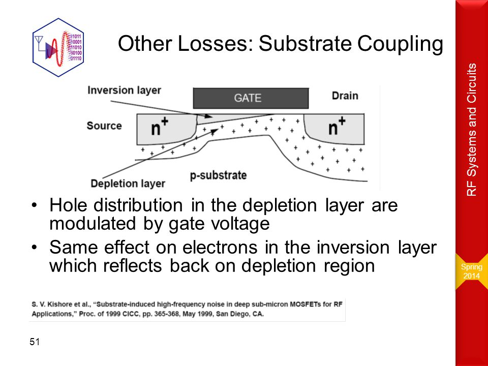Other Losses: Substrate Coupling Hole distribution in the depletion layer are modulated by gate voltage Same effect on electrons in the inversion laye