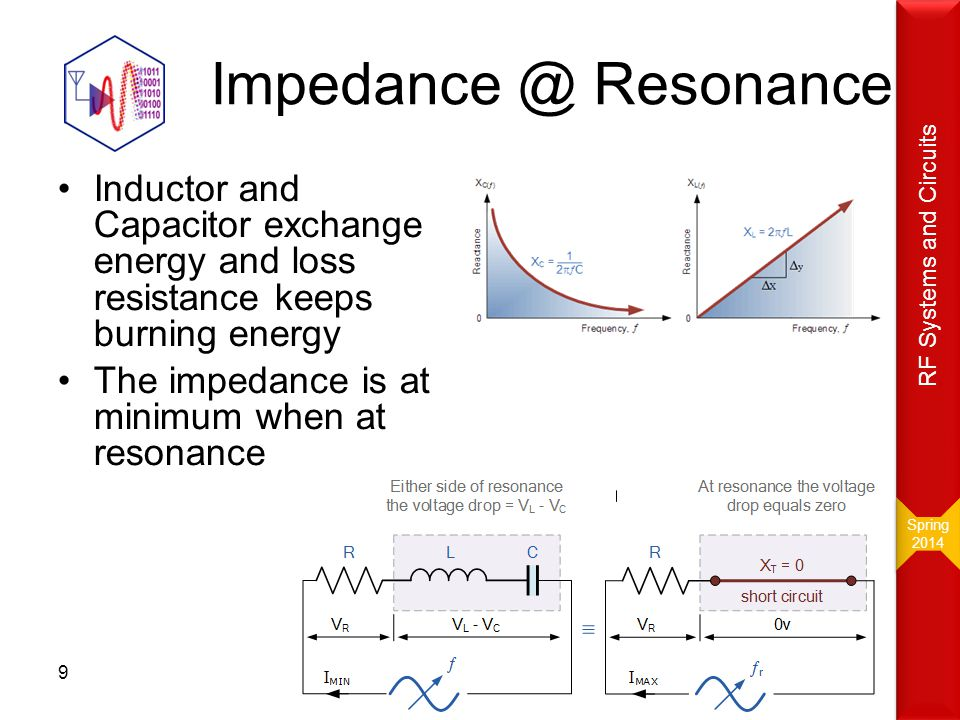 Impedance @ Resonance Inductor and Capacitor exchange energy and loss resistance keeps burning energy The impedance is at minimum when at resonance 9