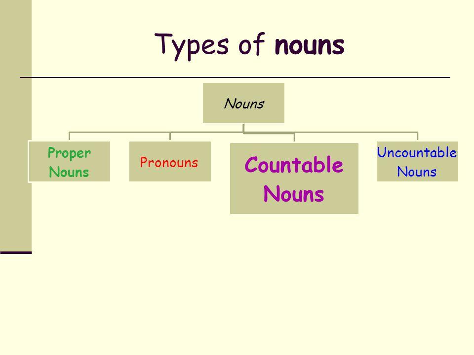 Types of nouns Nouns Proper Nouns Pronouns Countable Nouns Uncountable Nouns I You She He It They Them We Us