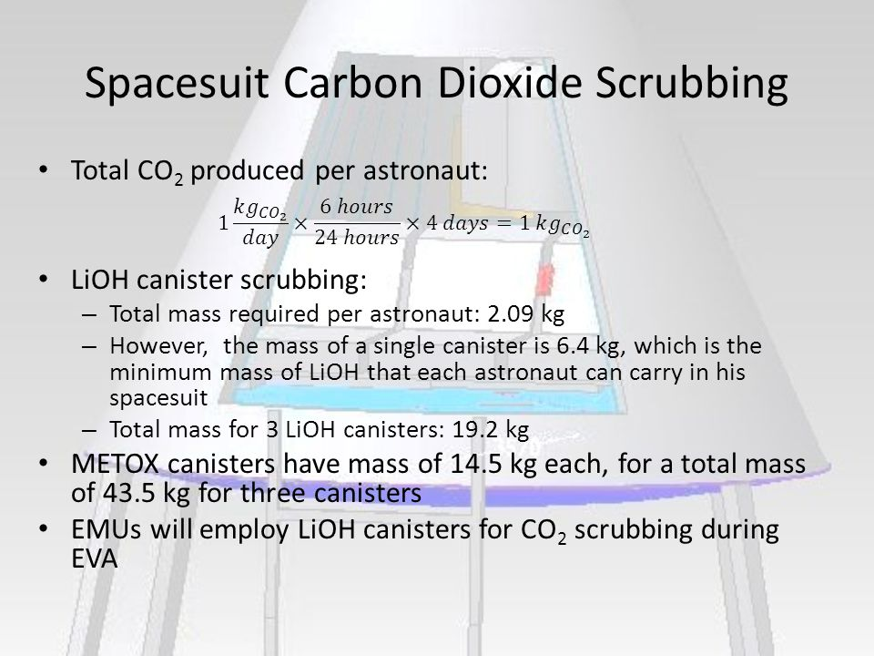 Spacesuit Carbon Dioxide Scrubbing Total CO 2 produced per astronaut: LiOH canister scrubbing: – Total mass required per astronaut: 2.09 kg – However, the mass of a single canister is 6.4 kg, which is the minimum mass of LiOH that each astronaut can carry in his spacesuit – Total mass for 3 LiOH canisters: 19.2 kg METOX canisters have mass of 14.5 kg each, for a total mass of 43.5 kg for three canisters EMUs will employ LiOH canisters for CO 2 scrubbing during EVA