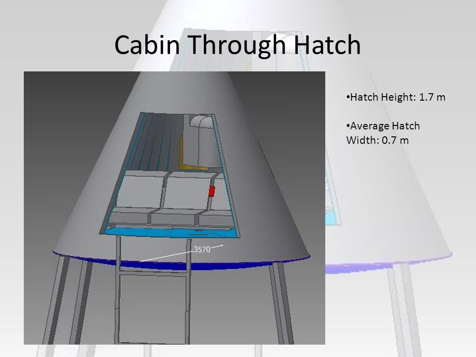Cabin Through Hatch Hatch Height: 1.7 m Average Hatch Width: 0.7 m
