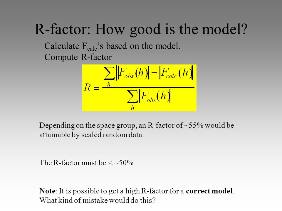 R-factor: How good is the model.