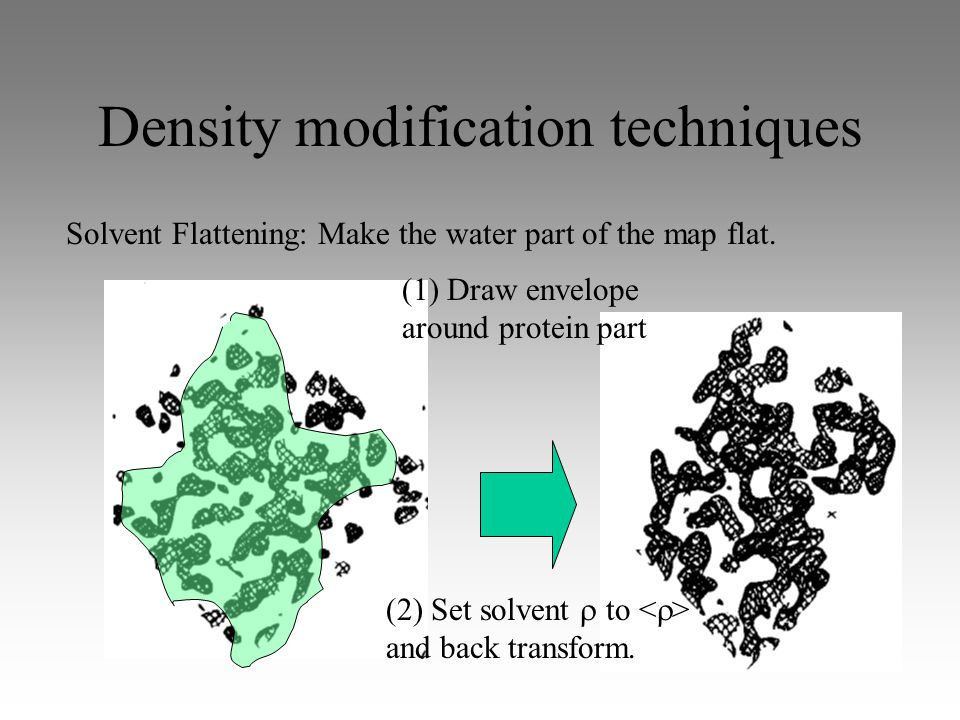 Density modification techniques Solvent Flattening: Make the water part of the map flat.