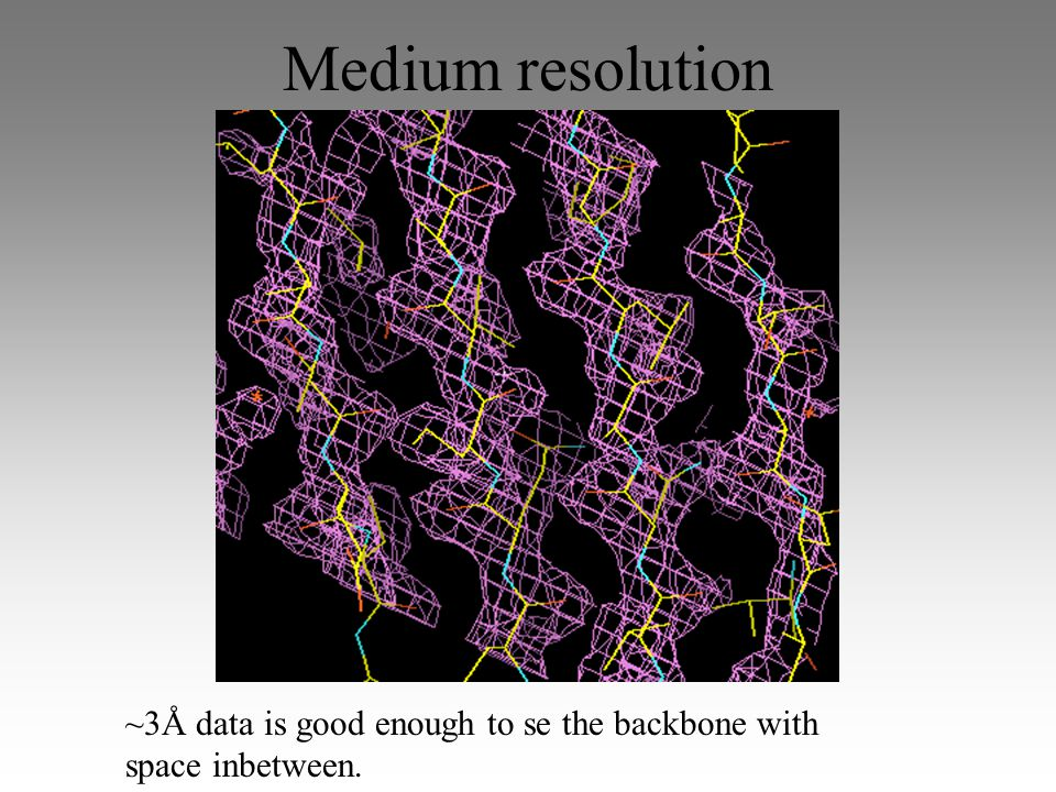 Medium resolution ~3Å data is good enough to se the backbone with space inbetween.