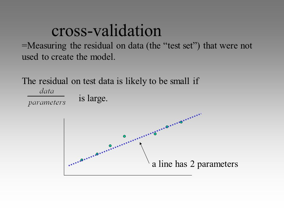 cross-validation =Measuring the residual on data (the test set ) that were not used to create the model.
