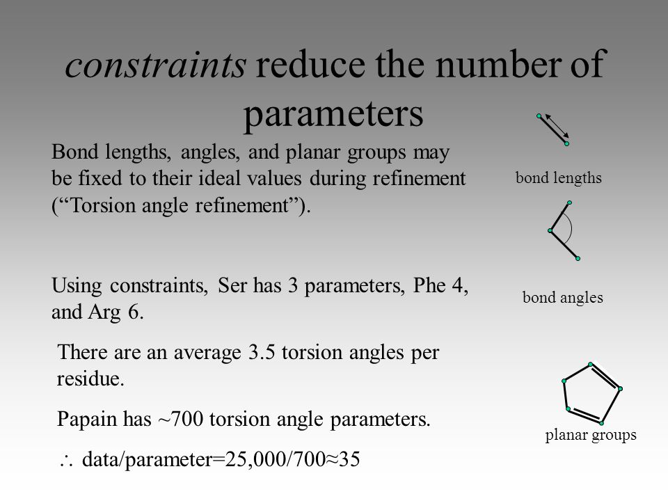 constraints reduce the number of parameters bond lengths bond angles Bond lengths, angles, and planar groups may be fixed to their ideal values during refinement ( Torsion angle refinement ).