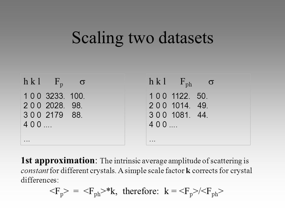Scaling two datasets h k l F p  1 0 0 3233. 100.