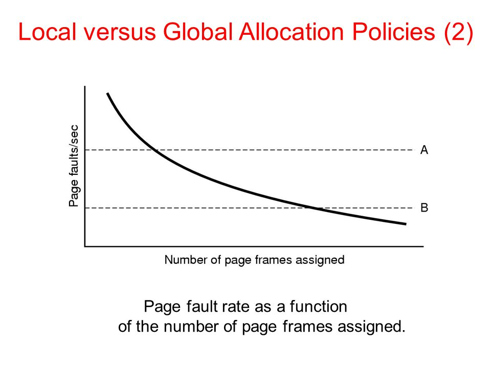 Page fault rate as a function of the number of page frames assigned. Local versus Global Allocation Policies (2)