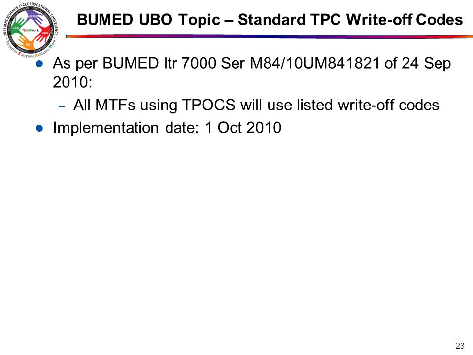 BUMED UBO Topic – Standard TPC Write-off Codes As per BUMED ltr 7000 Ser M84/10UM841821 of 24 Sep 2010: – All MTFs using TPOCS will use listed write-off codes Implementation date: 1 Oct 2010 23