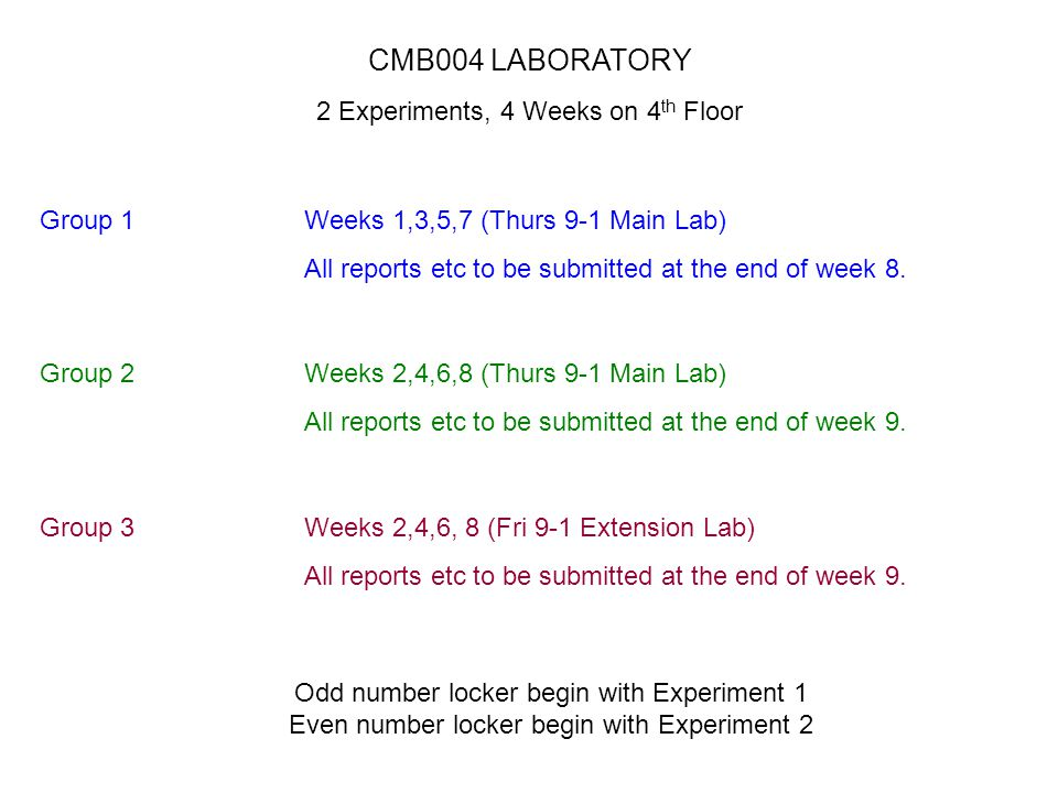CMB004 LABORATORY – Aims To provide training in: - A range of instrumental characterisation techniques.