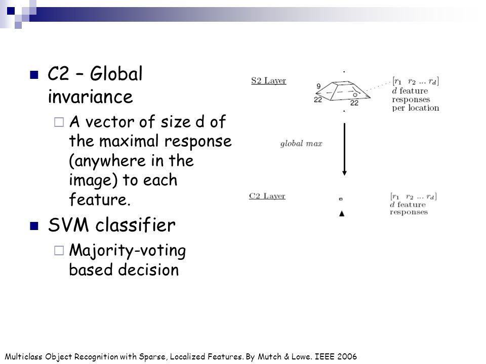 C2 – Global invariance  A vector of size d of the maximal response (anywhere in the image) to each feature. SVM classifier  Majority-voting based de