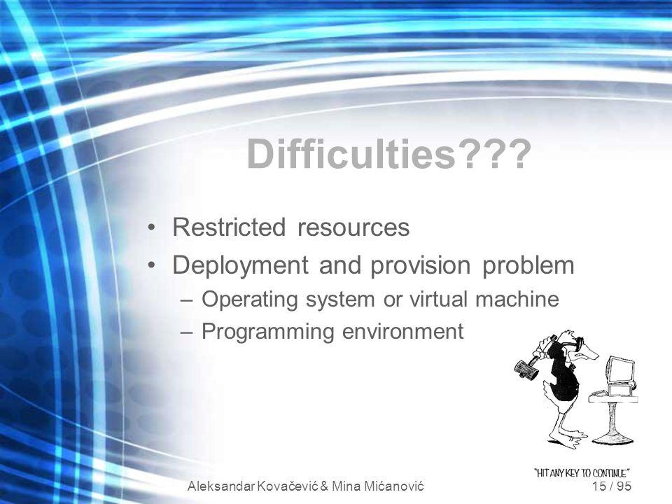 Aleksandar Kovačević & Mina Mićanović 15 / 95 Difficulties??? Restricted resources Deployment and provision problem –Operating system or virtual machi