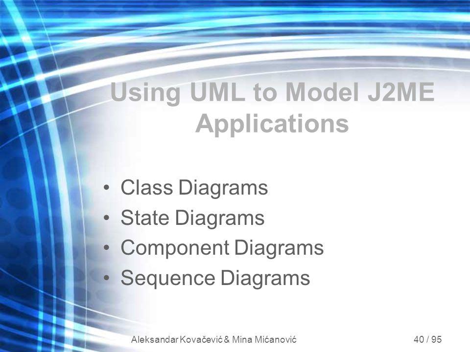 Aleksandar Kovačević & Mina Mićanović 40 / 95 Using UML to Model J2ME Applications Class Diagrams State Diagrams Component Diagrams Sequence Diagrams