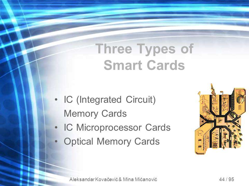 Aleksandar Kovačević & Mina Mićanović 44 / 95 Three Types of Smart Cards IC (Integrated Circuit) Memory Cards IC Microprocessor Cards Optical Memory C