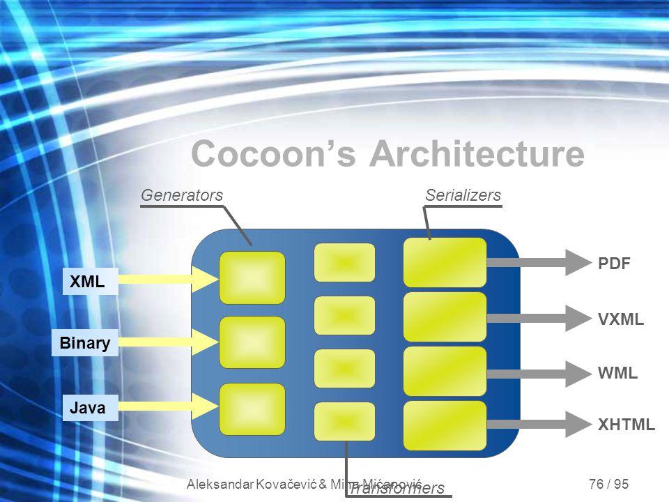Aleksandar Kovačević & Mina Mićanović 76 / 95 Cocoon's Architecture XHTML PDF VXML WML XML Binary Java Transformers GeneratorsSerializers
