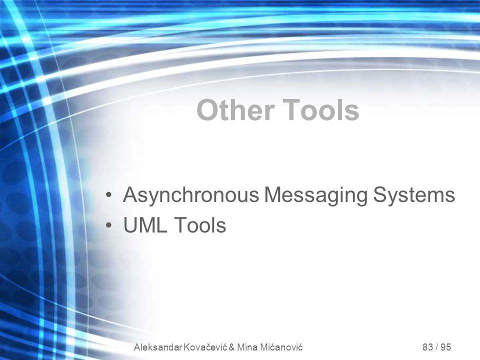 Aleksandar Kovačević & Mina Mićanović 83 / 95 Other Tools Asynchronous Messaging Systems UML Tools