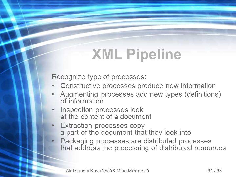 Aleksandar Kovačević & Mina Mićanović 91 / 95 XML Pipeline Recognize type of processes: Constructive processes produce new information Augmenting proc