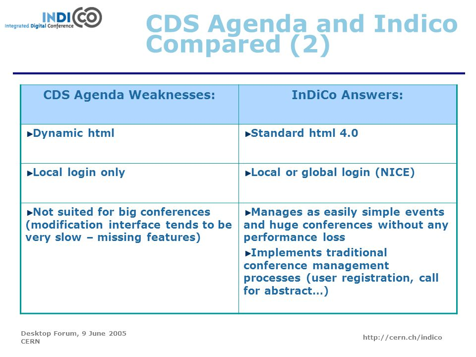 Desktop Forum, 9 June 2005 CERN http://cern.ch/indico CDS Agenda Weaknesses:InDiCo Answers: Dynamic htmlStandard html 4.0 Local login onlyLocal or global login (NICE) Not suited for big conferences (modification interface tends to be very slow – missing features) Manages as easily simple events and huge conferences without any performance loss Implements traditional conference management processes (user registration, call for abstract…) CDS Agenda and Indico Compared (2)