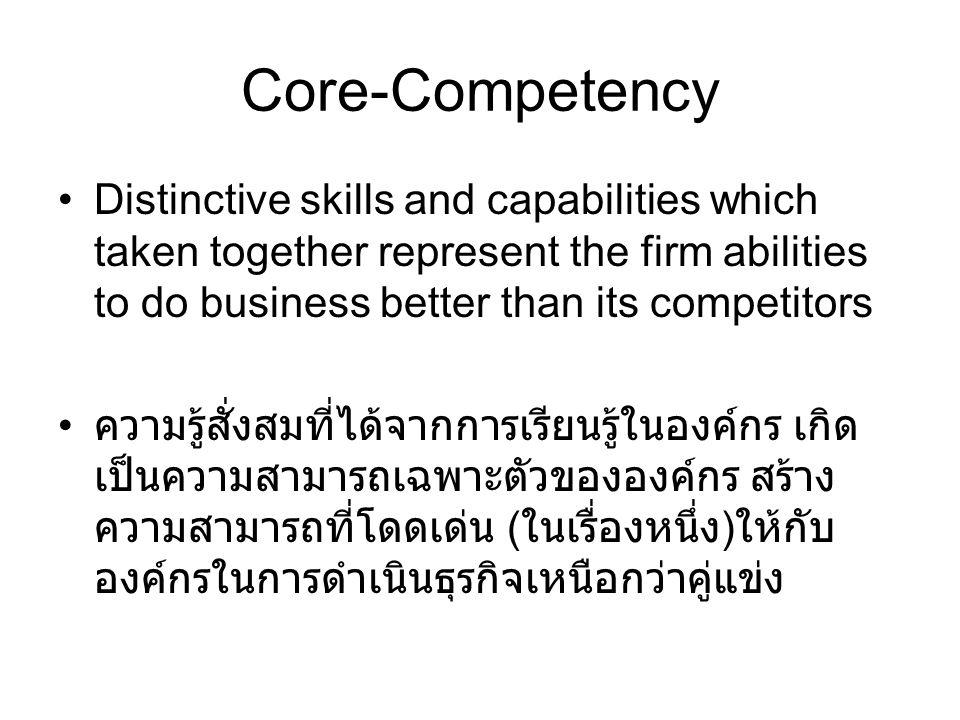 Core-Competency Distinctive skills and capabilities which taken together represent the firm abilities to do business better than its competitors ความรู้สั่งสมที่ได้จากการเรียนรู้ในองค์กร เกิด เป็นความสามารถเฉพาะตัวขององค์กร สร้าง ความสามารถที่โดดเด่น ( ในเรื่องหนึ่ง ) ให้กับ องค์กรในการดำเนินธุรกิจเหนือกว่าคู่แข่ง