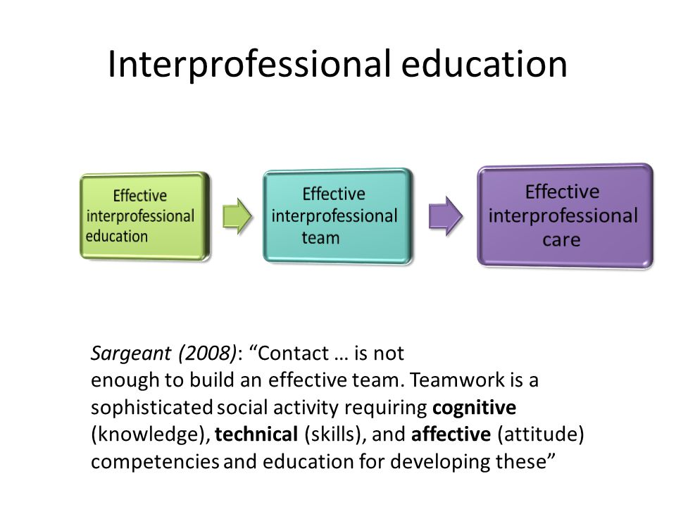 Interprofessional education Sargeant (2008): Contact … is not enough to build an effective team.