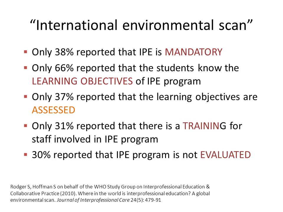 International environmental scan Rodger S, Hoffman S on behalf of the WHO Study Group on Interprofessional Education & Collaborative Practice (2010).