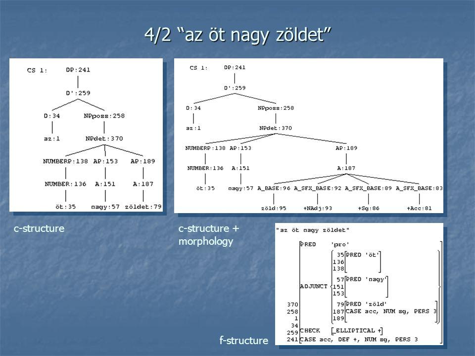 4/2 az öt nagy zöldet c-structurec-structure + morphology f-structure