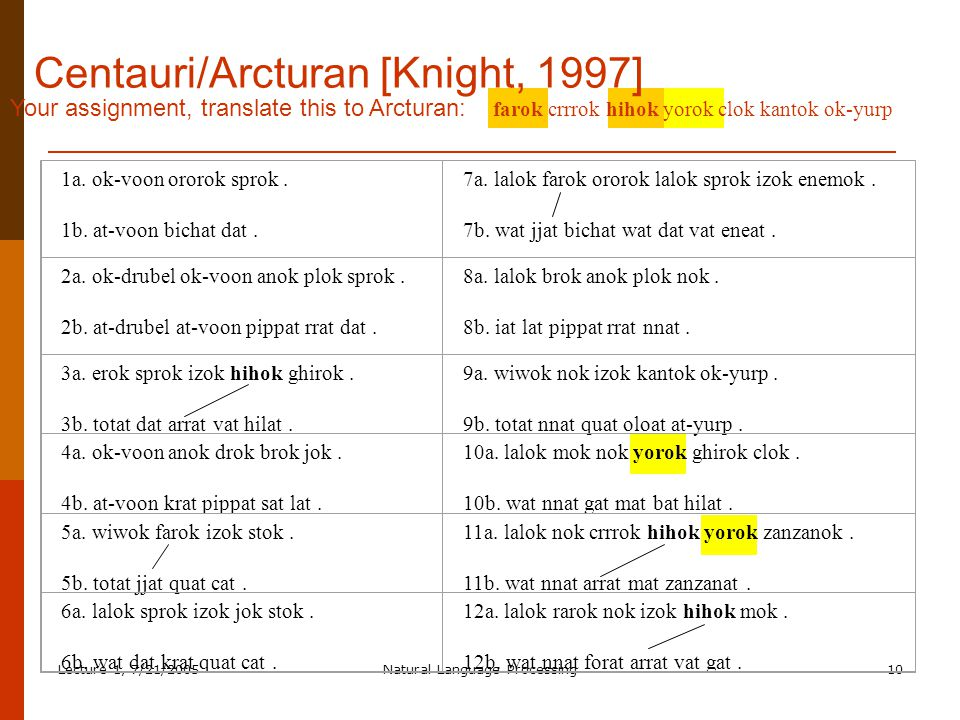 Lecture 1, 7/21/2005Natural Language Processing10 Centauri/Arcturan [Knight, 1997] 1a.