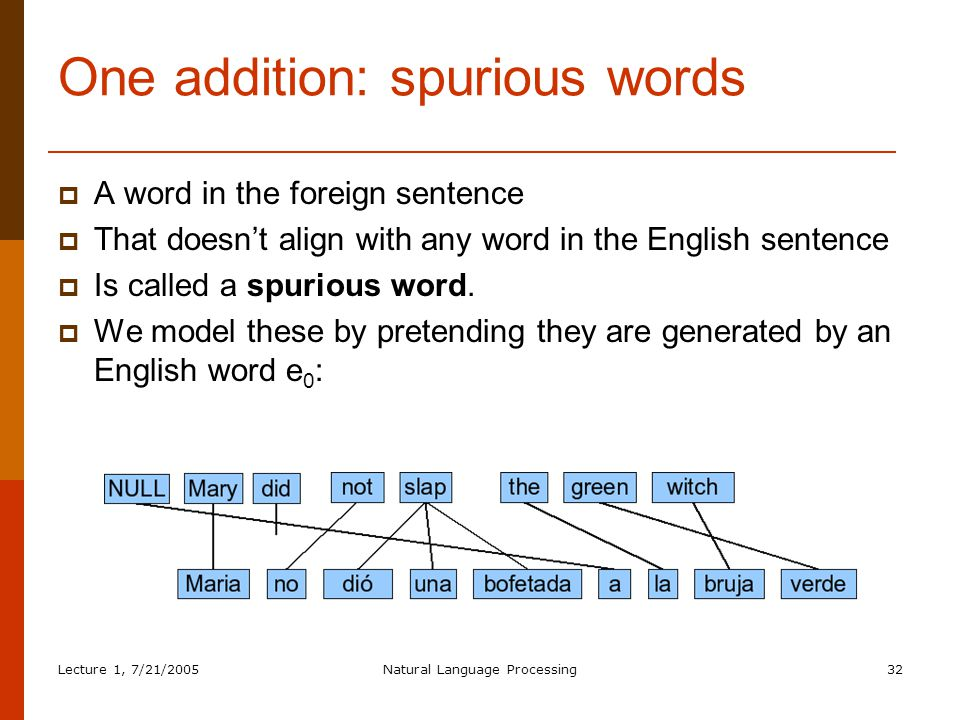 Lecture 1, 7/21/2005Natural Language Processing32 One addition: spurious words  A word in the foreign sentence  That doesn't align with any word in the English sentence  Is called a spurious word.