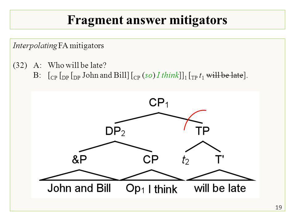 Fragment answer mitigators 19 Interpolating FA mitigators (32)A:Who will be late.
