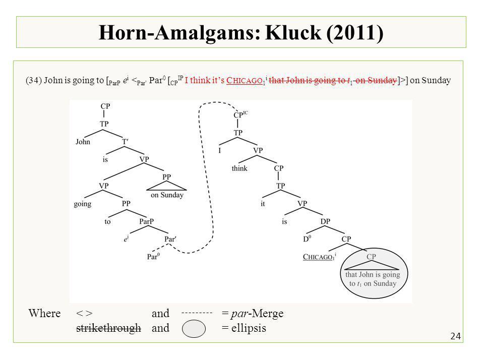 24 Horn-Amalgams: Kluck (2011) (34) John is going to [ ParP e i ] on Sunday Where and = par-Merge strikethrough and = ellipsis