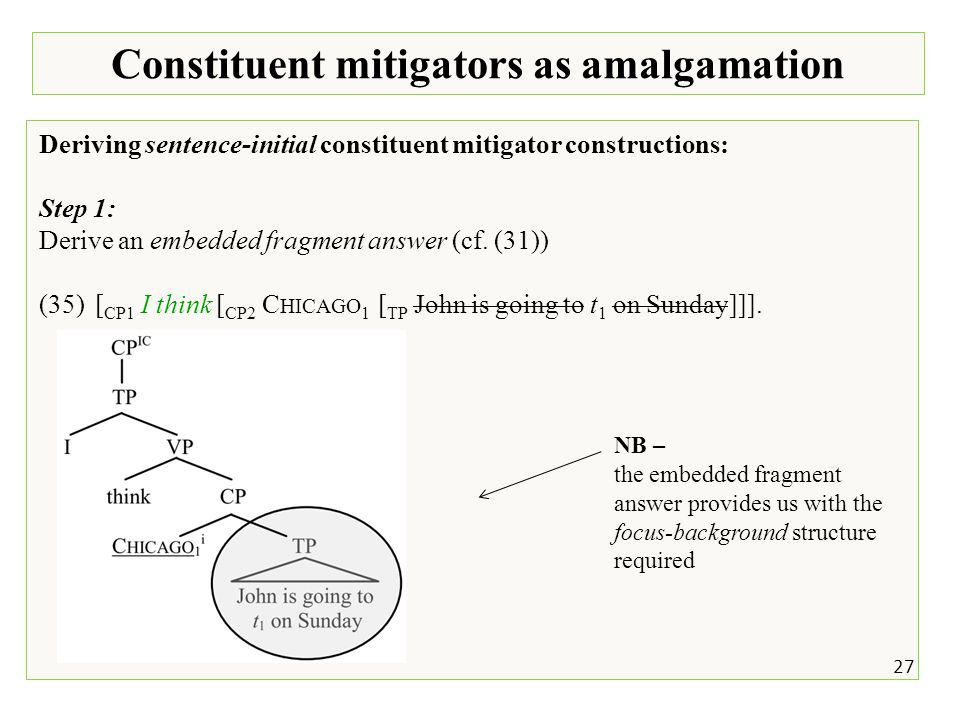 27 Constituent mitigators as amalgamation Deriving sentence-initial constituent mitigator constructions: Step 1: Derive an embedded fragment answer (cf.