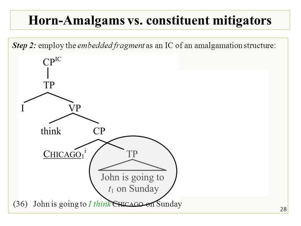 28 Horn-Amalgams vs.