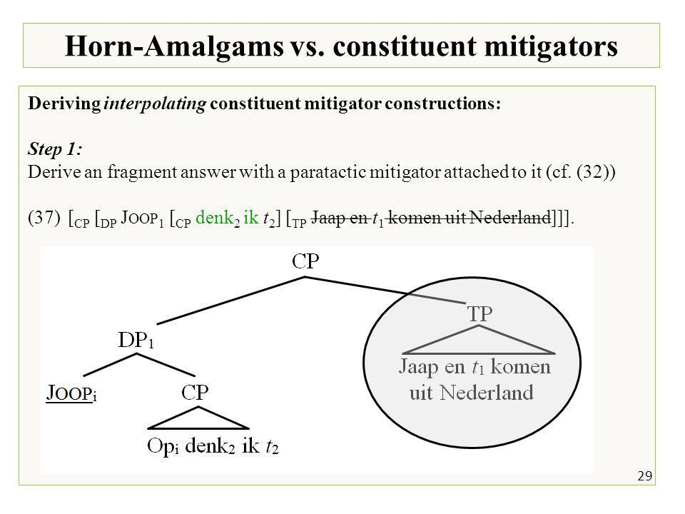 29 Horn-Amalgams vs.