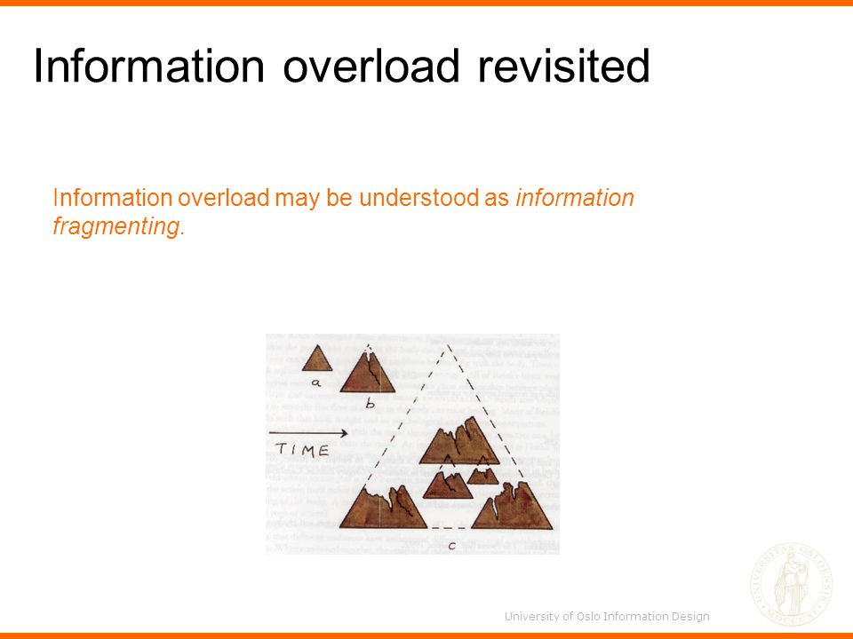 Information overload revisited Information overload may be understood as information fragmenting.