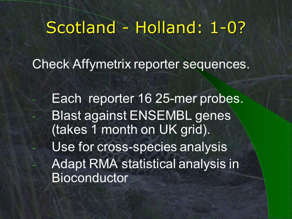 Scotland - Holland: 1-0. Check Affymetrix reporter sequences.