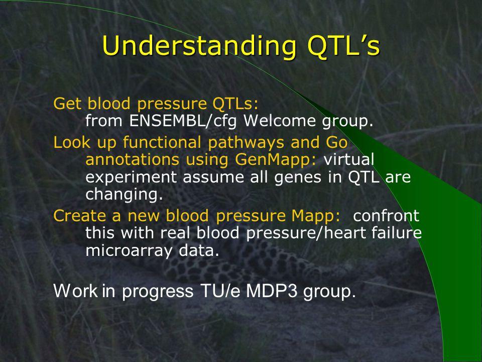 Understanding QTL's Get blood pressure QTLs: from ENSEMBL/cfg Welcome group.